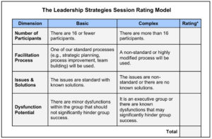 Session Facilitator Rating System