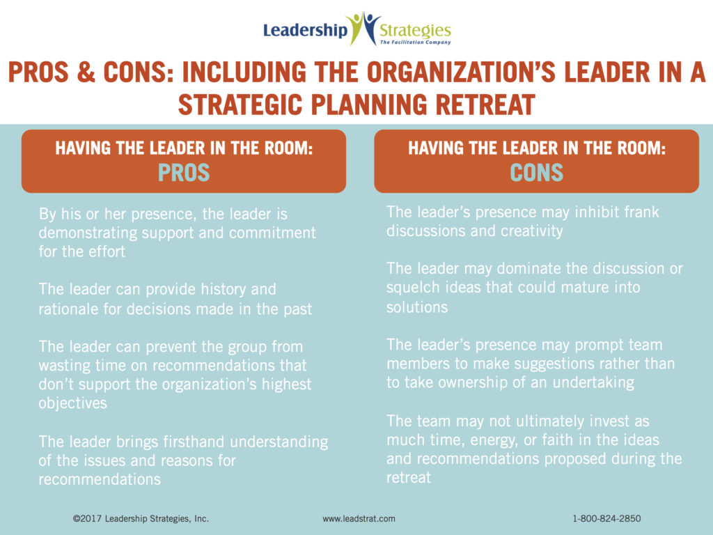 Tip Checklist Strategic Planning Retreat Leader