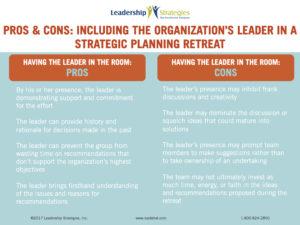 Tip Checklist Strategic Planning Retreat Leader