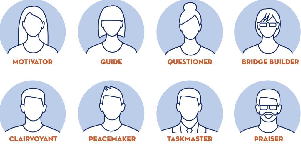 8 roles facilitator